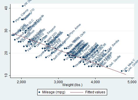 Image Graph8_angle