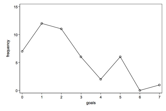 Image goals1