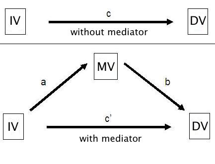 Image mediation_gr-1
