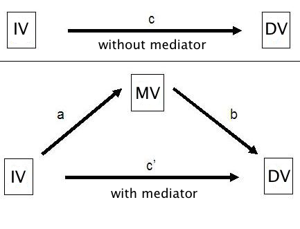 Image mediation_gr