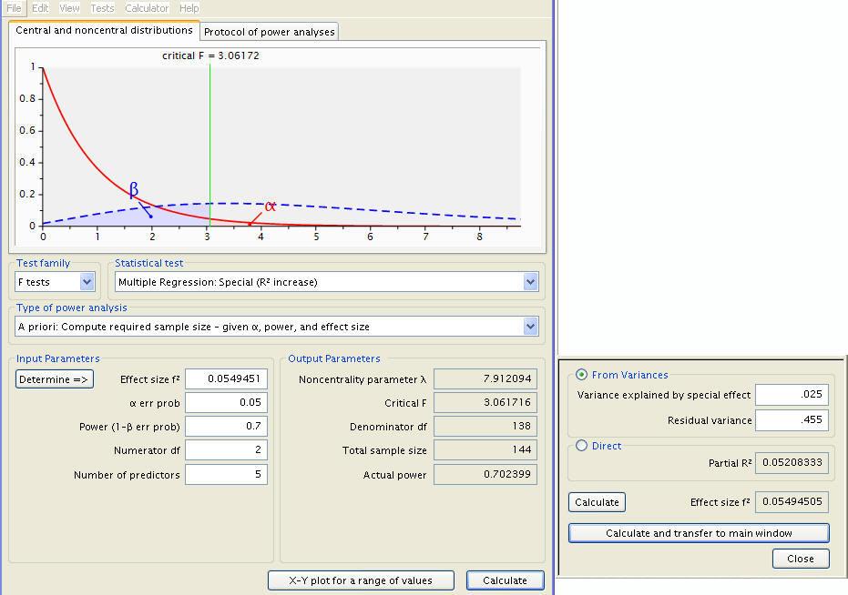 Multiple Regression Power Analysis | G*Power Data Analysis ...
