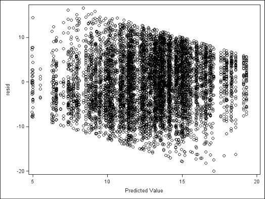 Image predict2