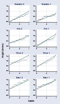 Visualizing data cleveland pdf