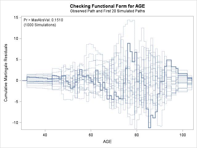 Image fun_form_age_lin_bmi-1