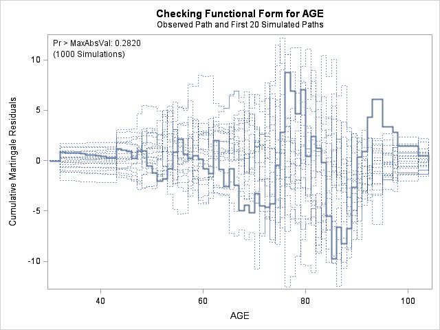 Image fun_form_age_quad_bmi-1