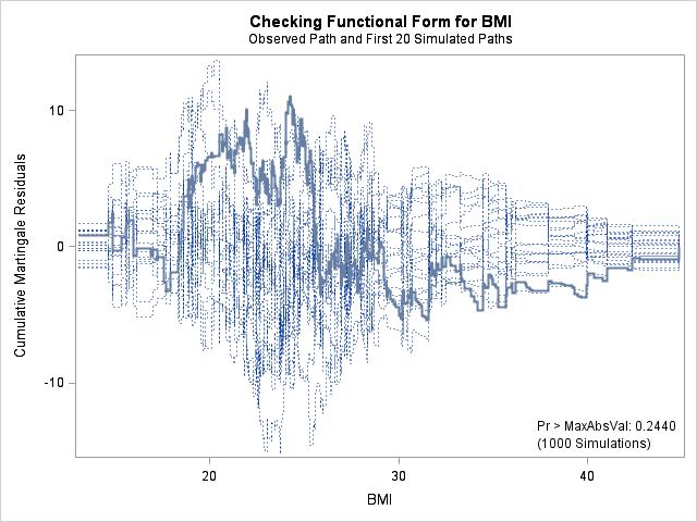 Image fun_form_bmi_lin_bmi-1