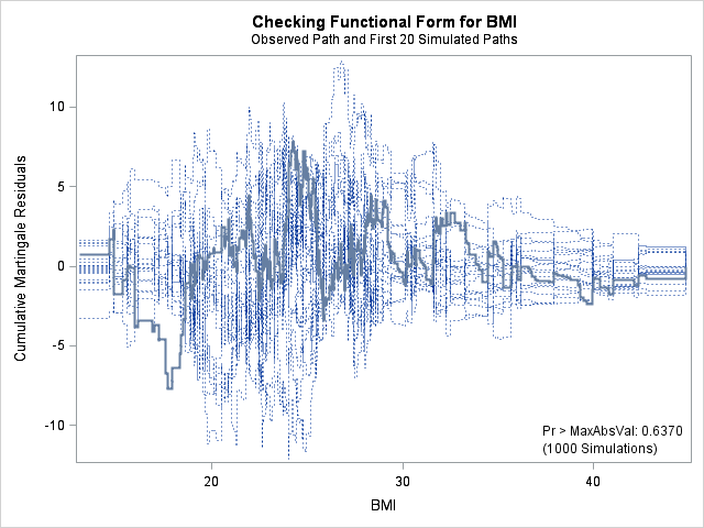 Image fun_form_bmi_quad_bmi-1