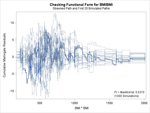 Image fun_form_bmibmi_quad_bmi-1