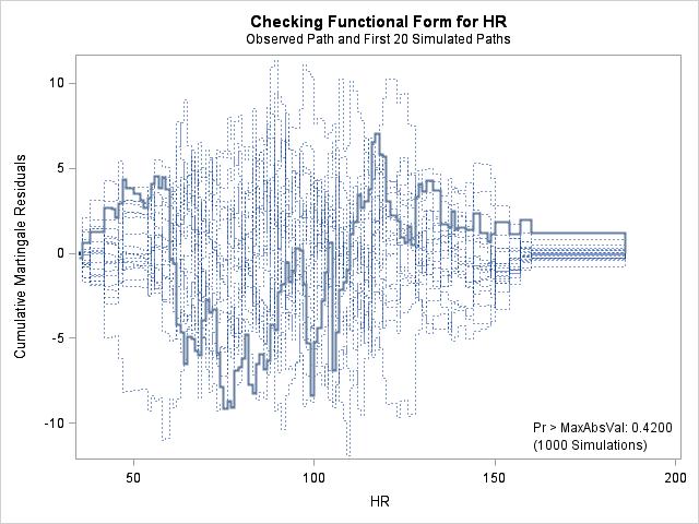 Image fun_form_hr_quad_bmi-1