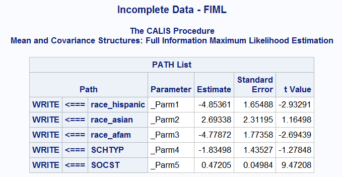 Image Calis_FIML_DV-missing-only_estimates