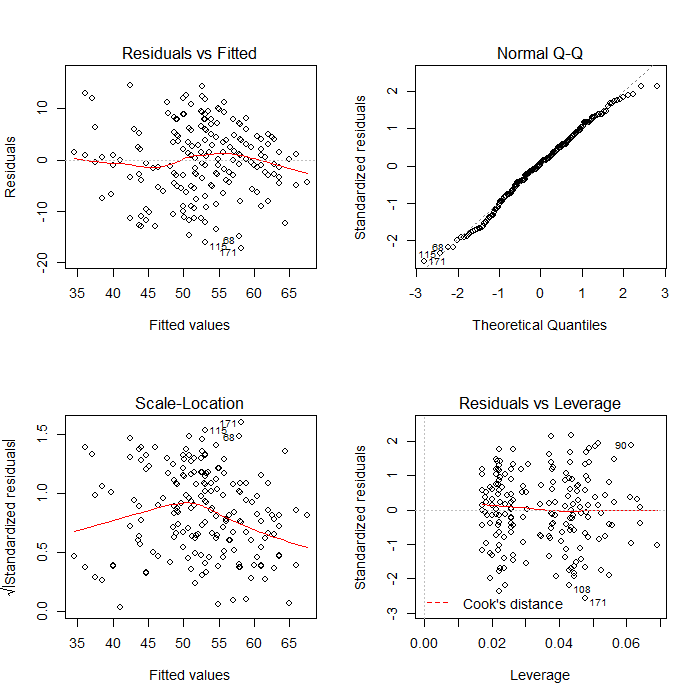 plot of chunk unnamed-chunk-61