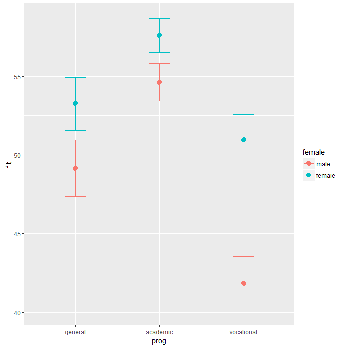 plot of chunk unnamed-chunk-66
