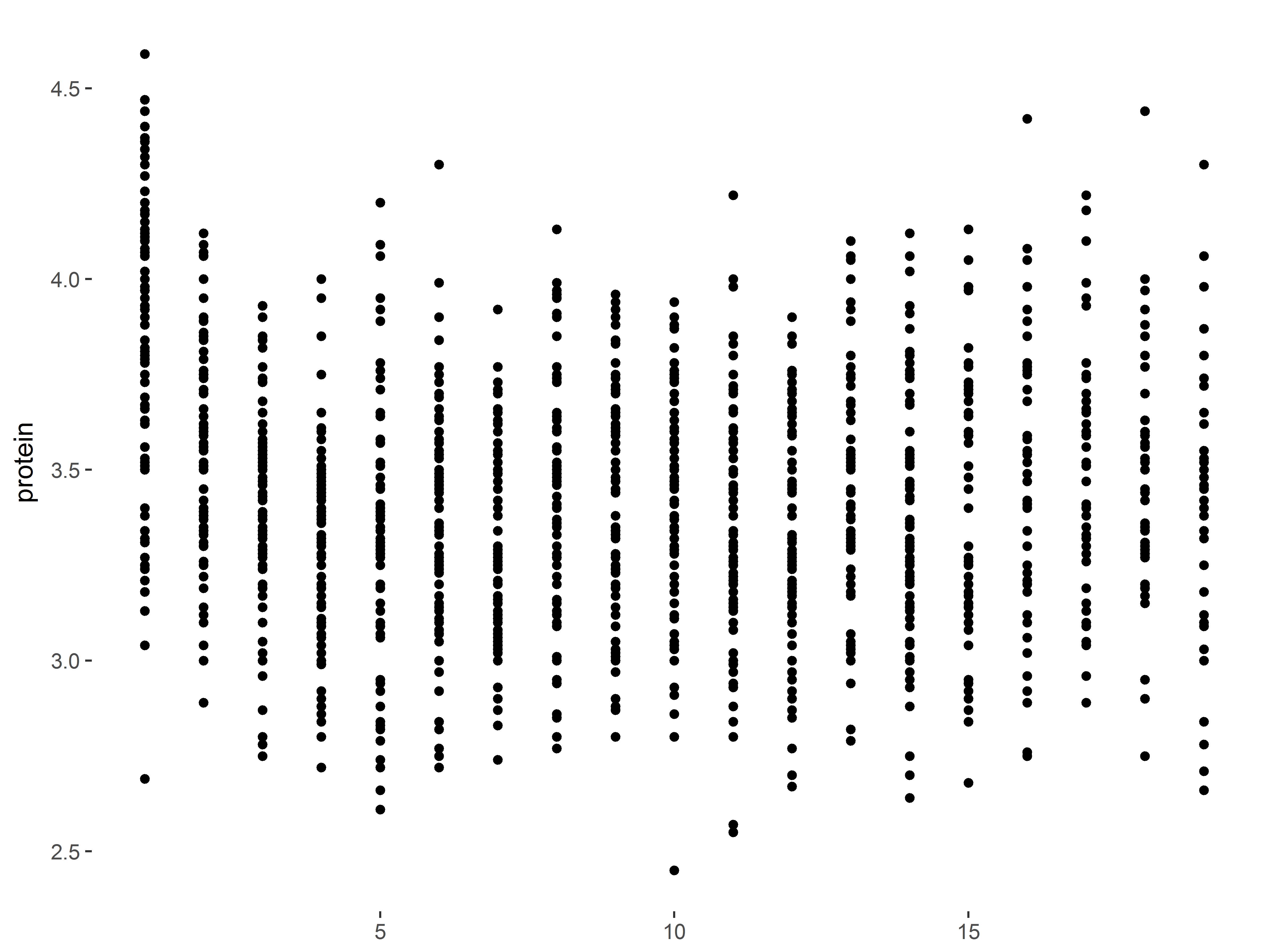 Image ggplot2-a25-1-1