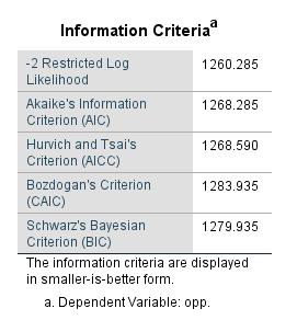 alda-chp7-74a1